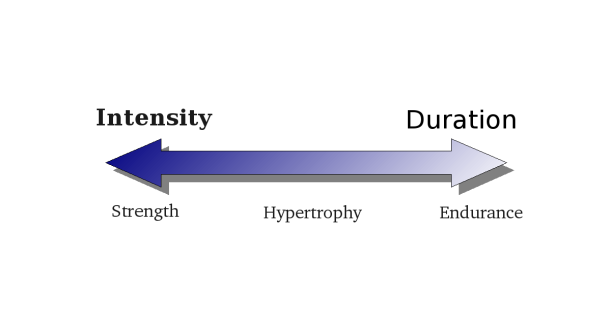 Intensity-vs-Duration1